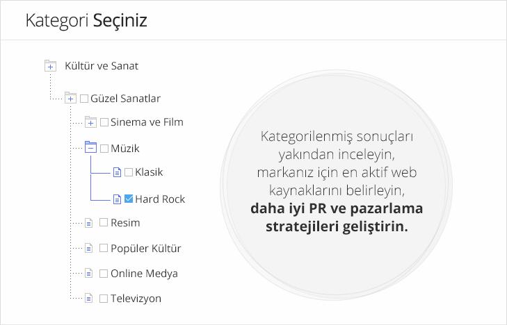 Akıllı Web Kategorizasyon