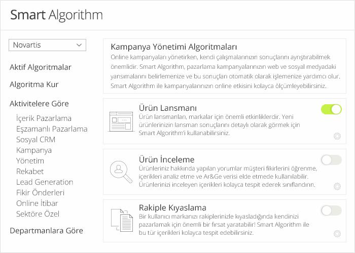 Smart Algorithm ile Kullanıcı Dostu Platform